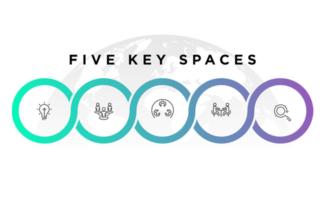 Five key spaces